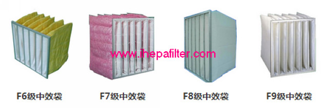 中效过滤网的结构形式有:袋式、框式、组合式等中效过滤网,日常使用中一般分为袋式中效过滤网和板式中效过滤网,一般最常用的主要以袋式中效过滤网为主。  一 袋式中效过滤网主要用于中央空调和集中送风系统,可用于空调系统的中级过滤,以保护系统中下一级过滤器和系统本身,在对空气净化洁净度要求不严格的场所,经中效过滤网处理后的空气可直接送至用户。铝框袋式过滤器采用优质合成纤维或进口玻璃纤维为滤材,铝合金型材外框,内部喷塑冷拔丝支撑架。 袋式中效过滤网滤袋的缝制保留弹性以适应过滤时的各种可能情形。另外,为了防止任何气漏